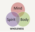 mind-spirit-body